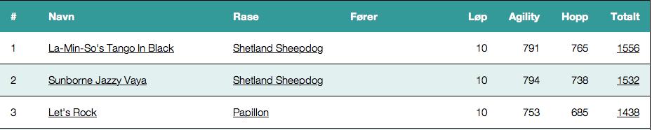 Skjermbilde 2014-12-25 kl. 20.44.40